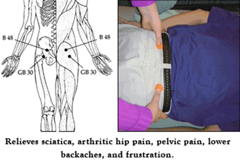 acupressure points pelvic pain picture 7