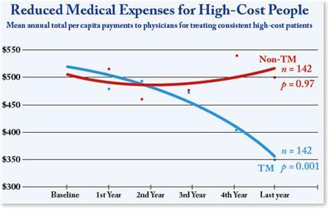 annual pre paid prescription picture 2