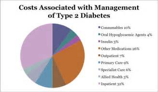 incidence of thyroid diseases in type 2 diabetes picture 18