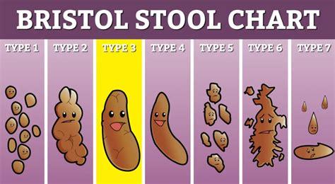 shape of bowel movement picture 3