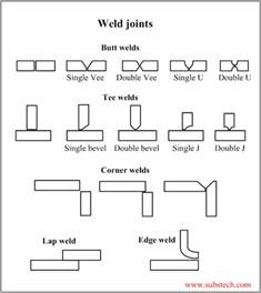 metal joint weld picture 19