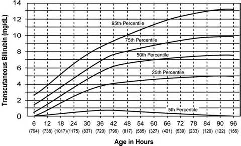 frequency of breast feeding by age picture 9