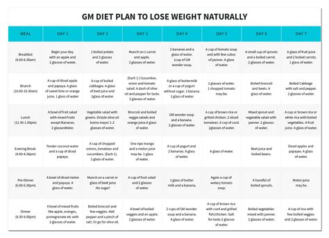 free rapid weight loss diet plan picture 4