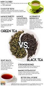 green coffee vs green tea picture 1