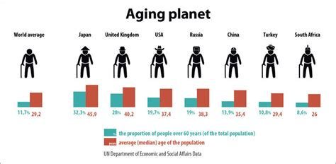 economics and the aging of society picture 18