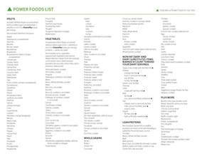 dotti weight watchers points food list picture 3