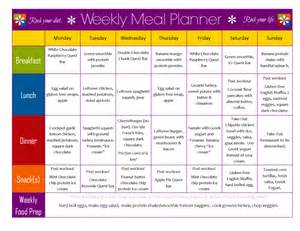 seven day menu for weight loss picture 11