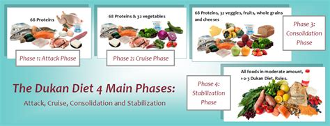 atkins diet rules picture 15