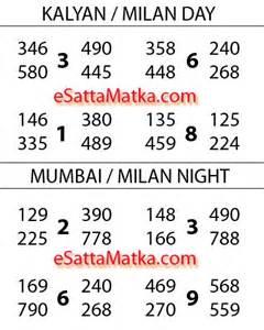 kalyan matka game formula picture 2