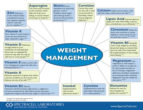 can sol weight management picture 2