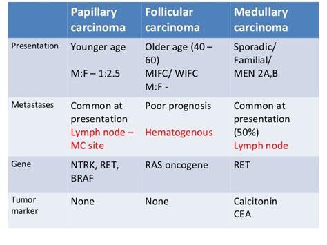 b cell lymphoma symptoms picture 14