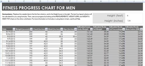 weight loss tables for men picture 2