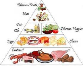 atkins diet and cholesterol picture 11