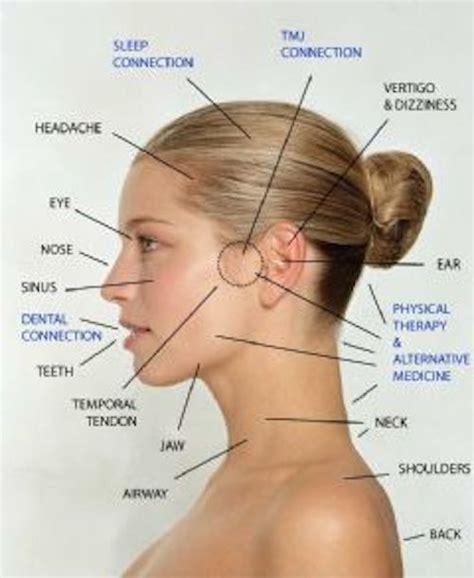 tempormandibula joint painr picture 14