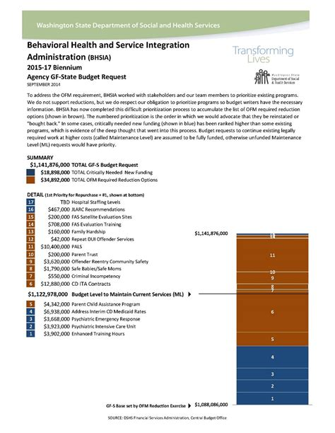 wa state mental health credentials picture 3