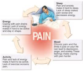 chronic pain picture 19