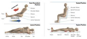 Blood pressure and body positioning picture 2