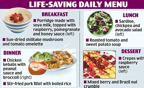 daily diet for cancer patients picture 2