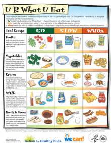 teaching kids health and nutrition picture 6