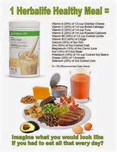 herbalife weight loss program reviews picture 7