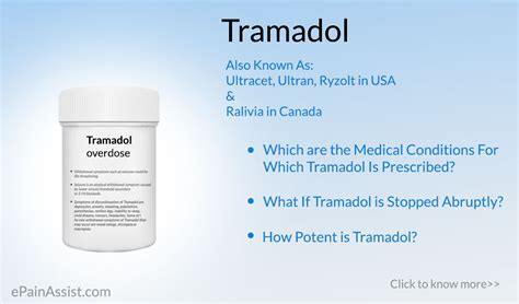 tramadol picture 1