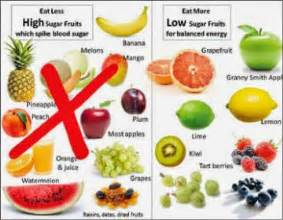 what fruits are safe for diabetics picture 6