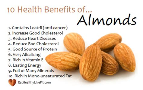 health benefits of kasuy nuts picture 1