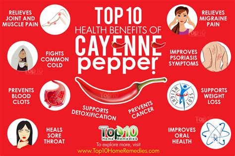 weight loss and cayenne pepper picture 1