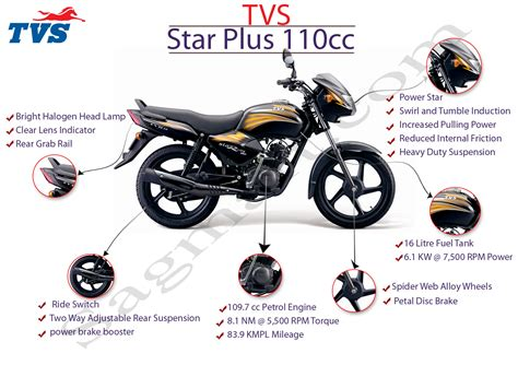 what is the current price of a complete bj motorcycle in picture 7