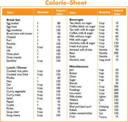 benefits for body on 1500 calorie diet picture 14