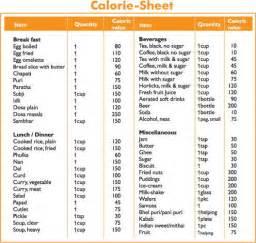 diabetics calorie count picture 1