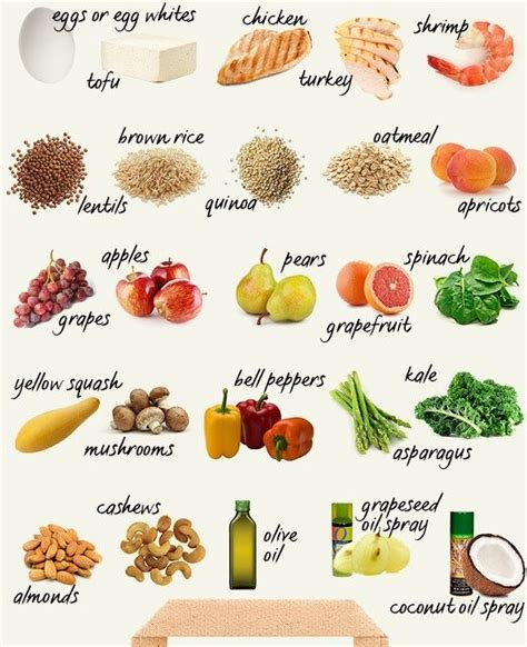 food that help weight loss picture 13