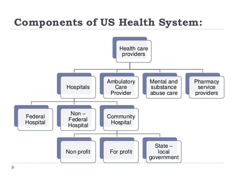 deaconness health care systems picture 2