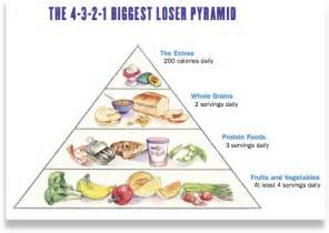 biggest loser diet menu picture 2
