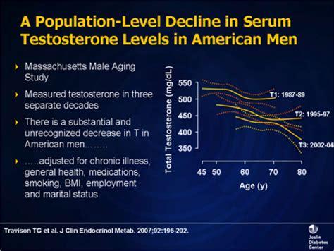 testosterone level 7.5 picture 2