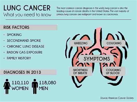symtoms of colon cancer picture 7