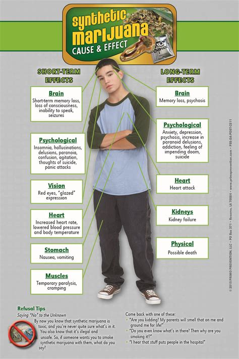 k2 long term side effects picture 6