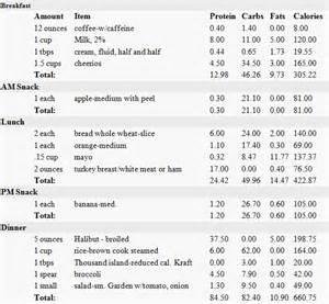 1600 calorie diet picture 2