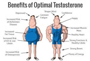 testosterone replacement therapy austin picture 7