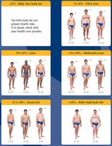 autism body fat picture 6