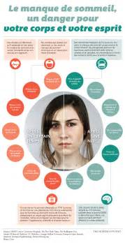 hazards of too much sleep picture 10