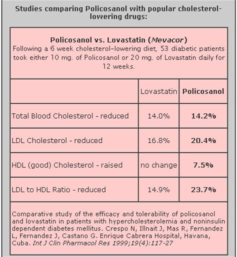 Cholesterol side effects picture 3