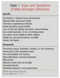 endocrine society guidelines testosterone deficiency picture 7