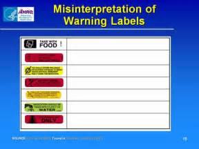 government standards prescription bottles picture 3