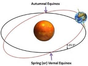 equinox picture 6