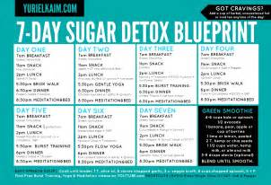 cleanse body of sugar picture 13
