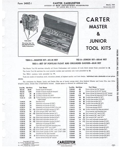 carter carbs picture 1