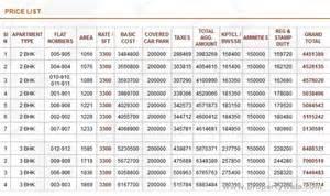 melas product price list india picture 10