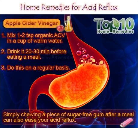 acid indigestion relief and apples picture 14