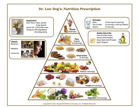 canine diet picture 11